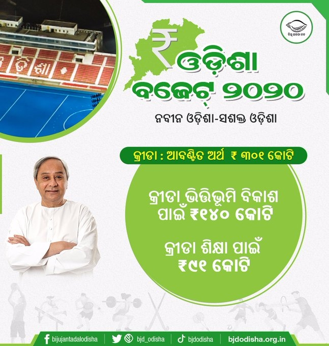Rs 301 Cr allocated in state budget for Sports