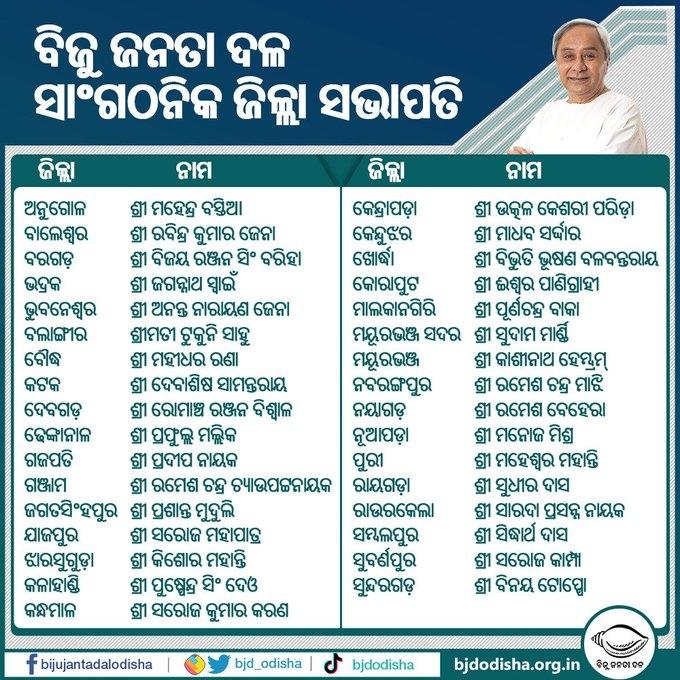 BJD declares list of 33 organizational district presidents